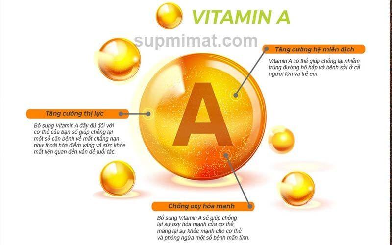 Vitamin A đóng một vai trò quan trọng trong thị lực bằng cách duy trì giác mạc rõ ràng